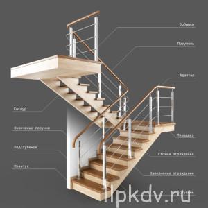 elementy-lestnitsy-na-kosoure-1024x1024